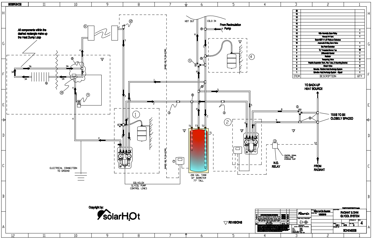 glycol system diagram
